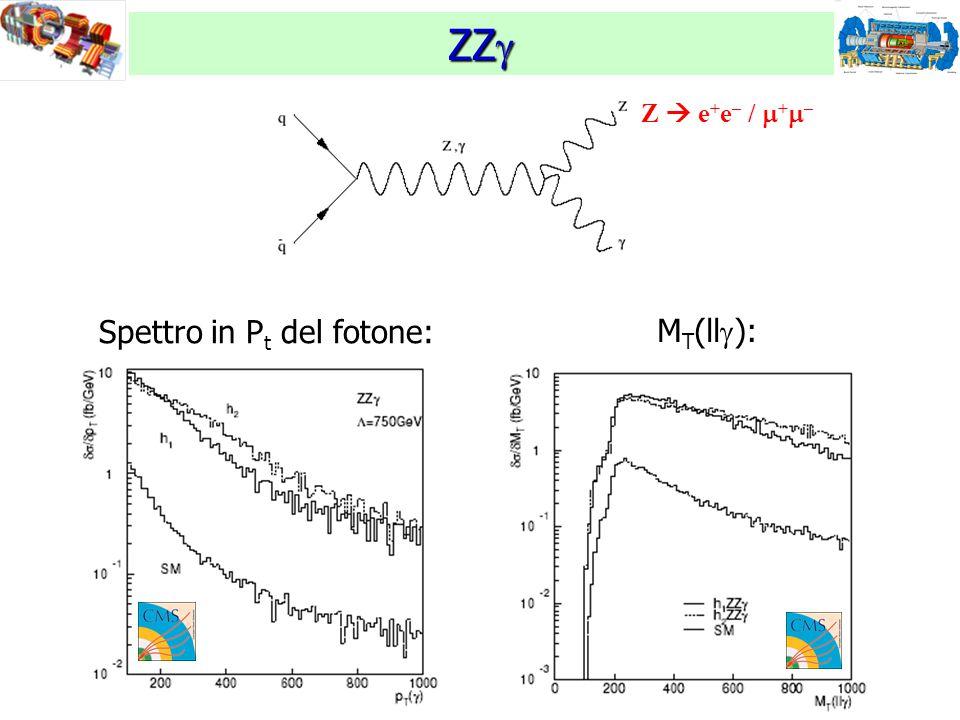 19 ZZ  Z  e + e – /  +  – Spettro in P t del fotone: M T (ll  ):