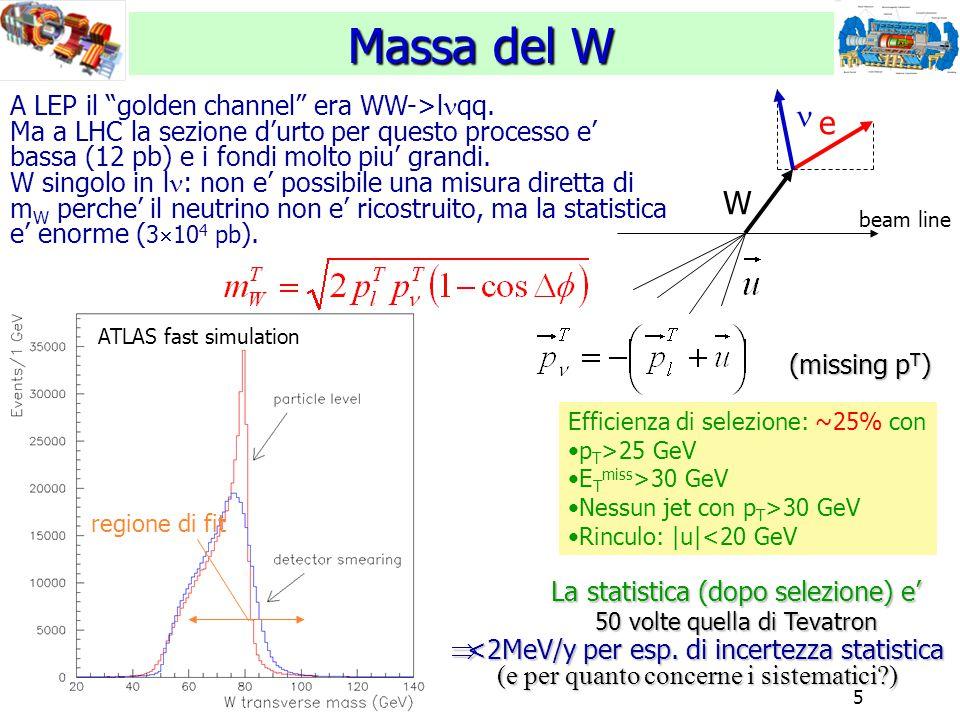 6 Sistematici strumentali E' realistico raggiungere una precisione dello 0.02% sull'energia del leptone…  Z  ee,   , J/   ee,  significa ~15 MeV/y per esp.
