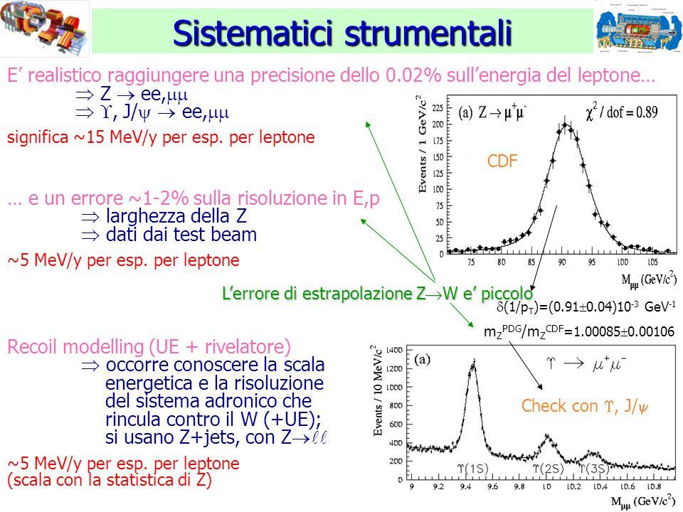 6 Sistematici strumentali E' realistico raggiungere una precisione dello 0.02% sull'energia del leptone…  Z  ee,   , J/   ee,  significa ~15