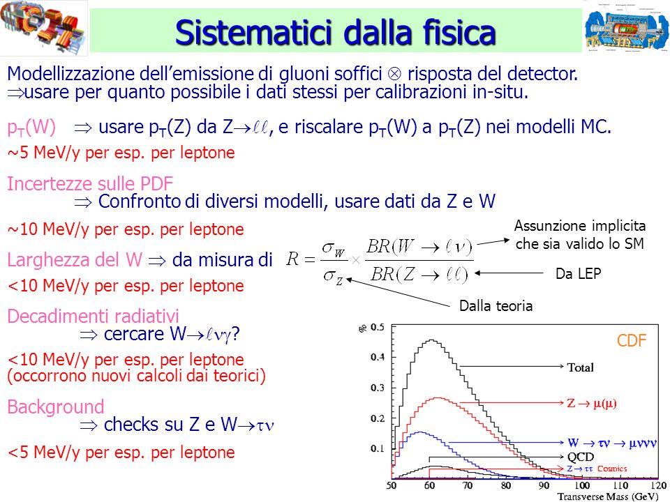 7 Sistematici dalla fisica Modellizzazione dell'emissione di gluoni soffici  risposta del detector.  usare per quanto possibile i dati stessi per ca