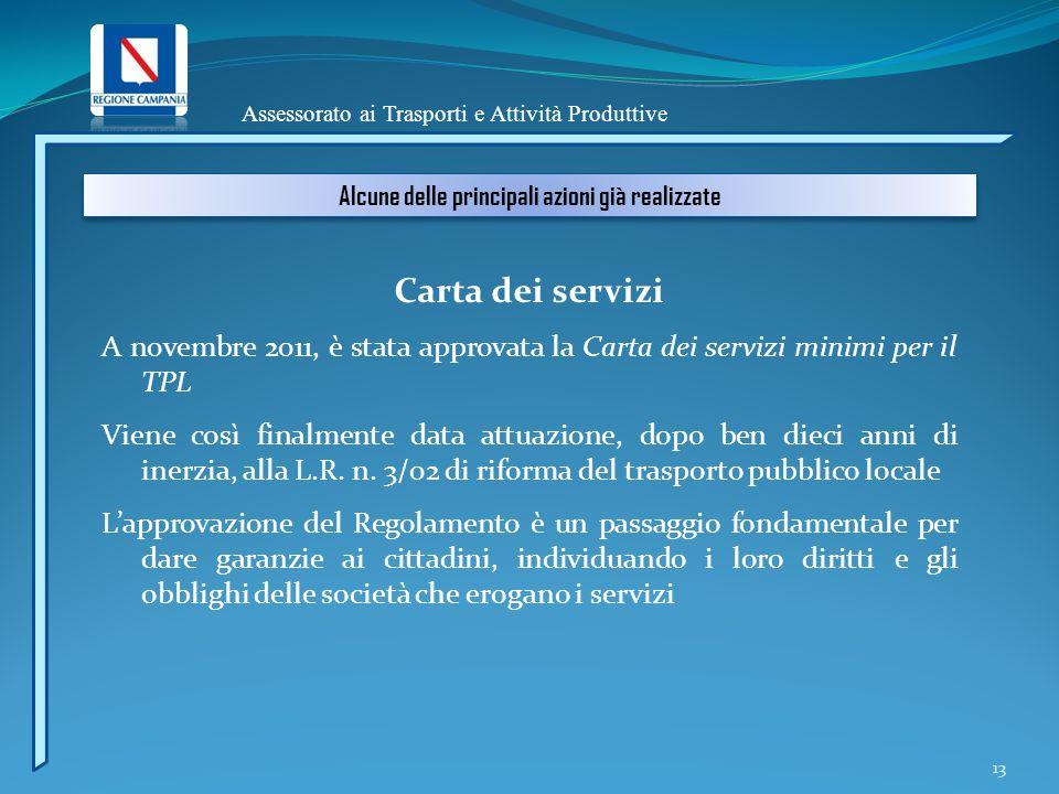 Assessorato ai Trasporti e Attività Produttive Alcune delle principali azioni già realizzate Carta dei servizi A novembre 2011, è stata approvata la C