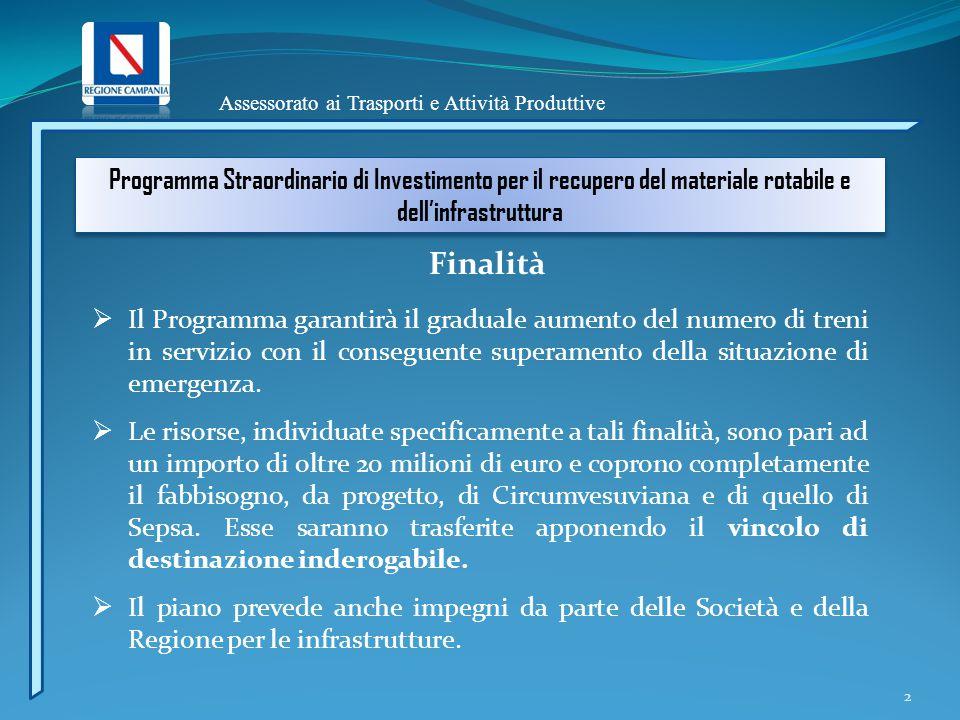 Assessorato ai Trasporti e Attività Produttive Programma Straordinario di Investimento per il recupero del materiale rotabile e dell'infrastruttura 2