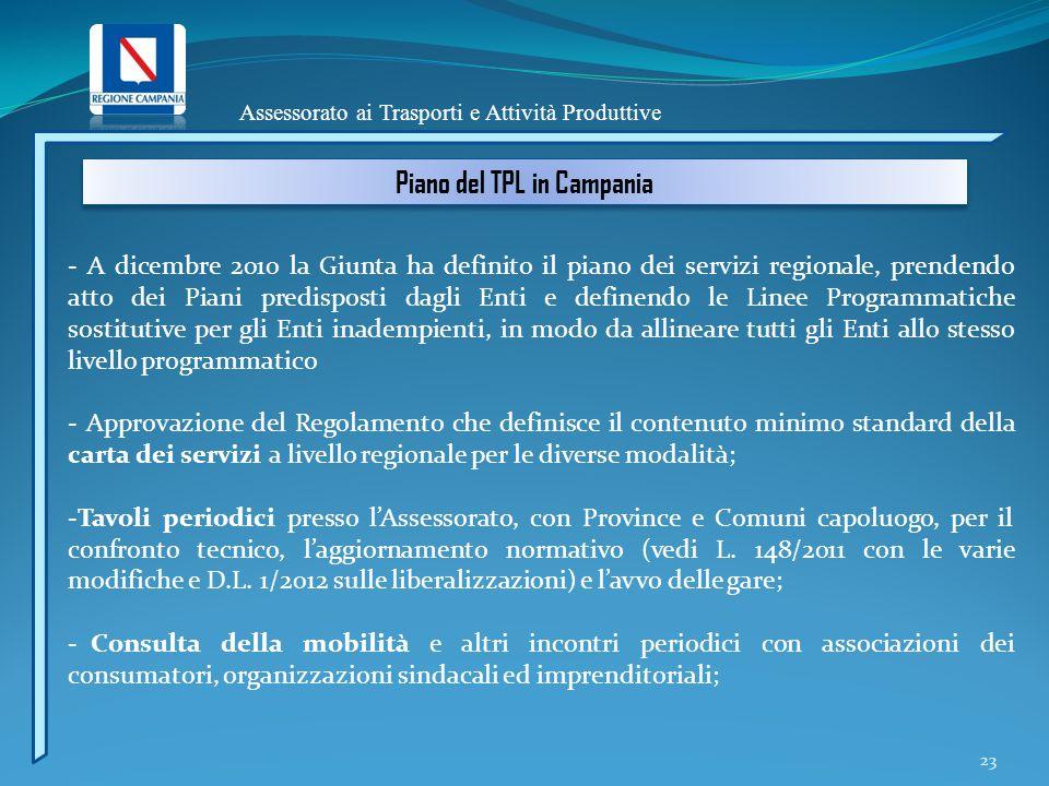 - A dicembre 2010 la Giunta ha definito il piano dei servizi regionale, prendendo atto dei Piani predisposti dagli Enti e definendo le Linee Programma