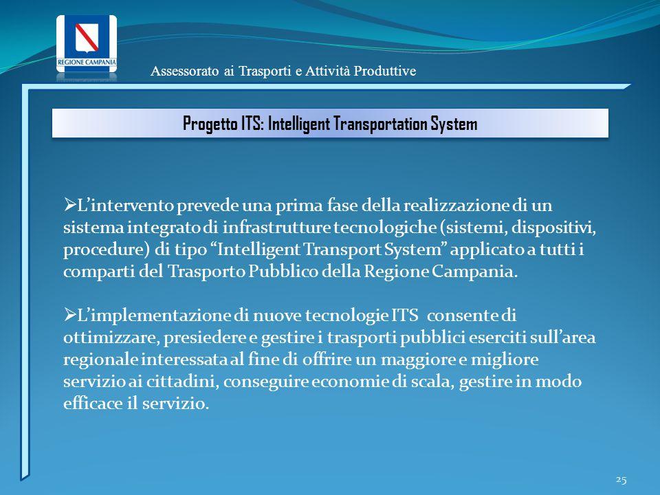 Assessorato ai Trasporti e Attività Produttive Progetto ITS: Intelligent Transportation System 25  L'intervento prevede una prima fase della realizza