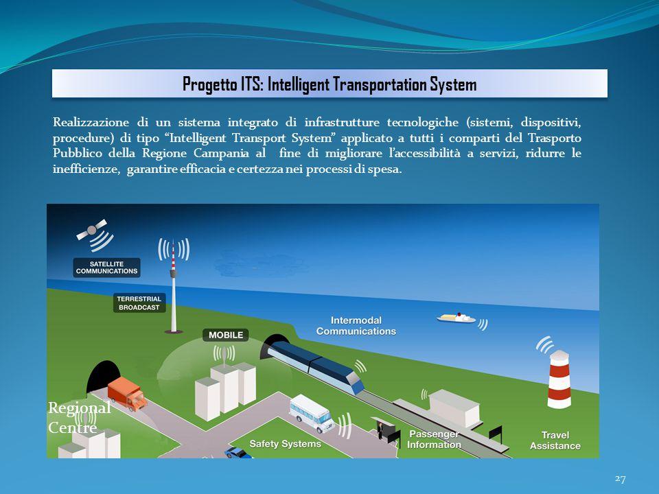 """27 Realizzazione di un sistema integrato di infrastrutture tecnologiche (sistemi, dispositivi, procedure) di tipo """"Intelligent Transport System"""" appli"""