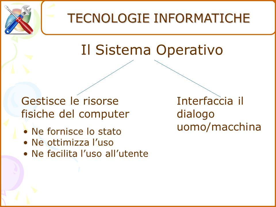 Il Sistema Operativo Gestisce le risorse fisiche del computer Ne fornisce lo stato Ne ottimizza l'uso Ne facilita l'uso all'utente Interfaccia il dialogo uomo/macchina TECNOLOGIE INFORMATICHE
