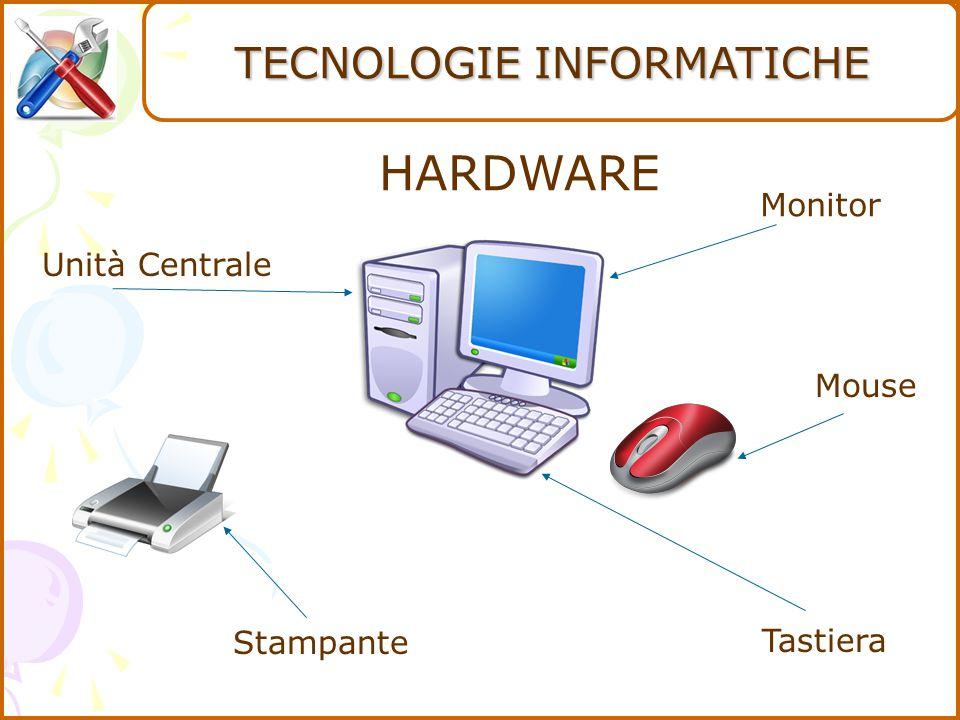 HARDWARE Monitor Tastiera Unità Centrale Stampante Mouse TECNOLOGIE INFORMATICHE