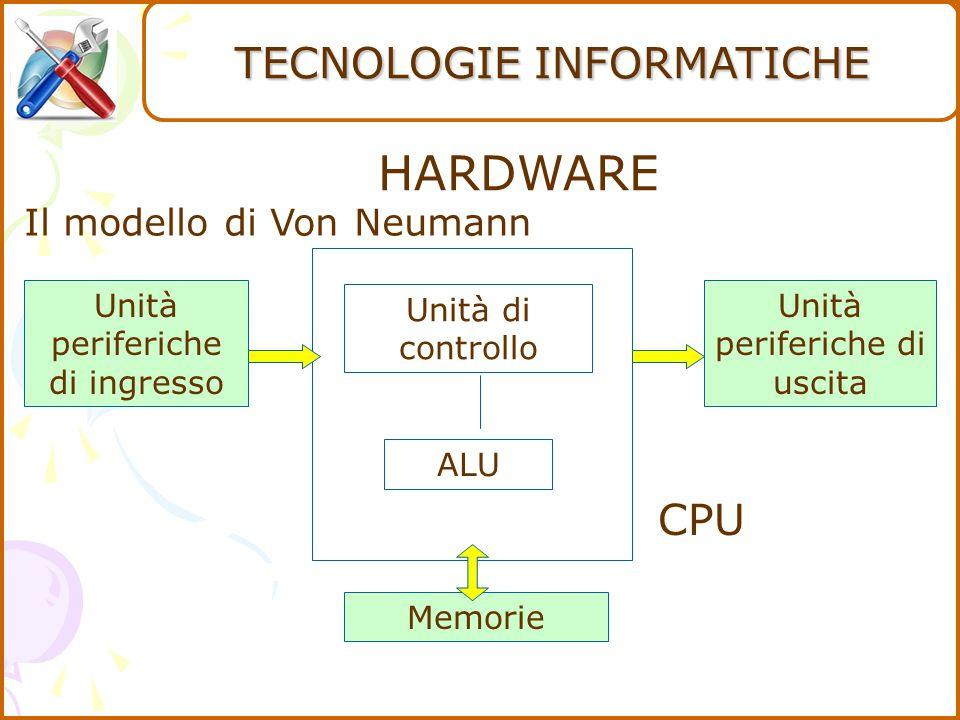 HARDWARE Il modello di Von Neumann CPU Unità di controllo ALU Memorie Unità periferiche di ingresso Unità periferiche di uscita TECNOLOGIE INFORMATICHE