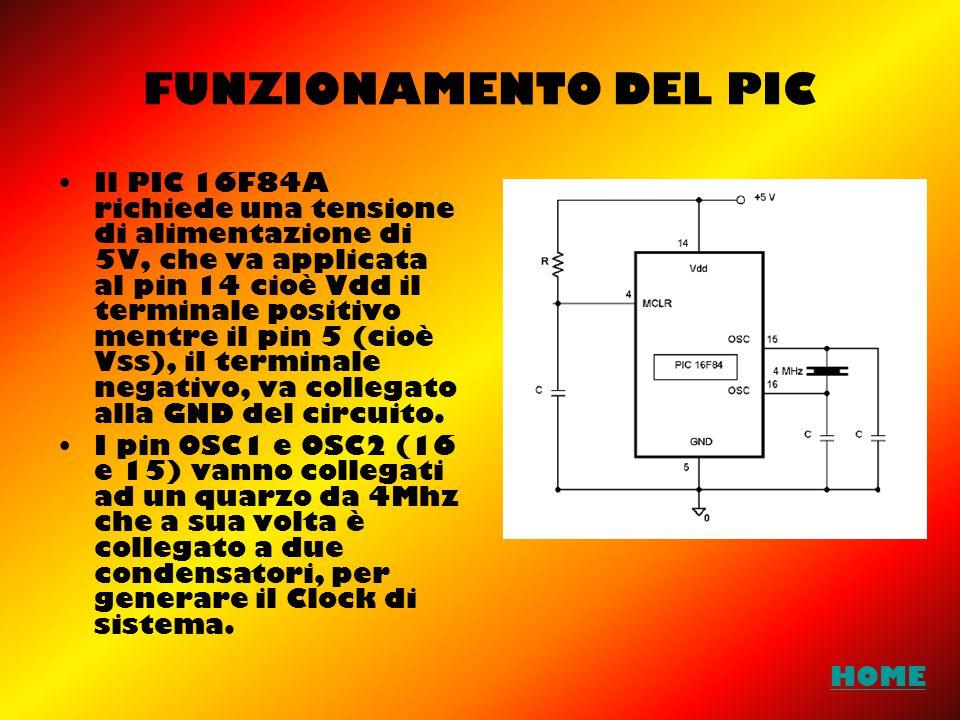 FUNZIONAMENTO DEL PIC Il PIC 16F84A richiede una tensione di alimentazione di 5V, che va applicata al pin 14 cioè Vdd il terminale positivo mentre il pin 5 (cioè Vss), il terminale negativo, va collegato alla GND del circuito.