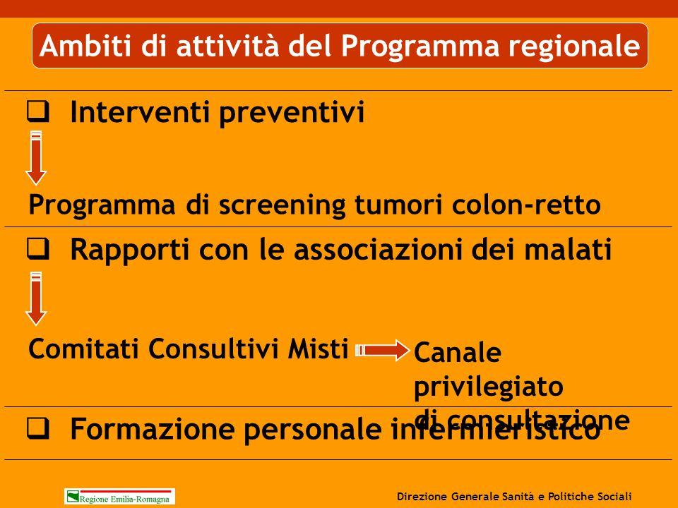 Ambiti di attività del Programma regionale Direzione Generale Sanità e Politiche Sociali  Interventi preventivi  Rapporti con le associazioni dei ma