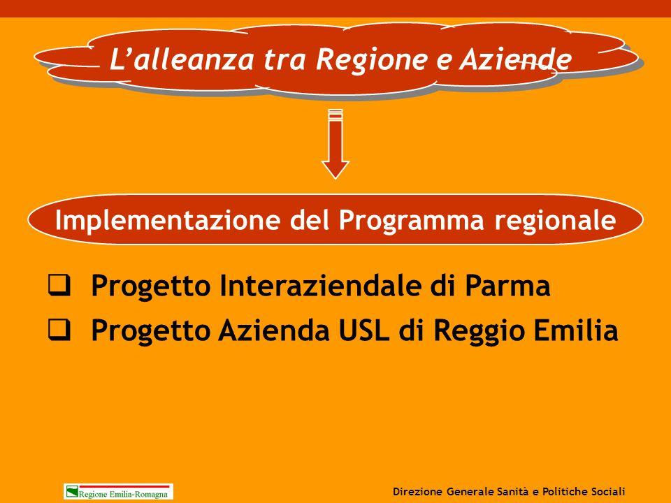 L'alleanza tra Regione e Aziende  Progetto Interaziendale di Parma  Progetto Azienda USL di Reggio Emilia Direzione Generale Sanità e Politiche Soci