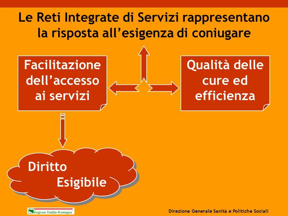 Le Reti Integrate di Servizi rappresentano la risposta all'esigenza di coniugare Facilitazione dell'accesso ai servizi Qualità delle cure ed efficienz
