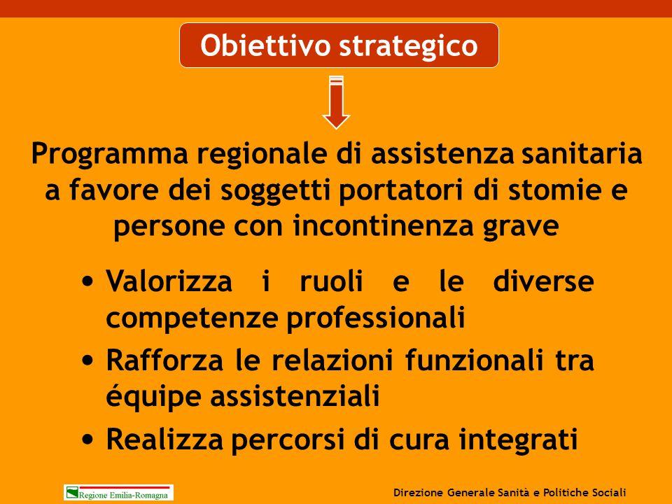 Obiettivo strategico Programma regionale di assistenza sanitaria a favore dei soggetti portatori di stomie e persone con incontinenza grave Valorizza