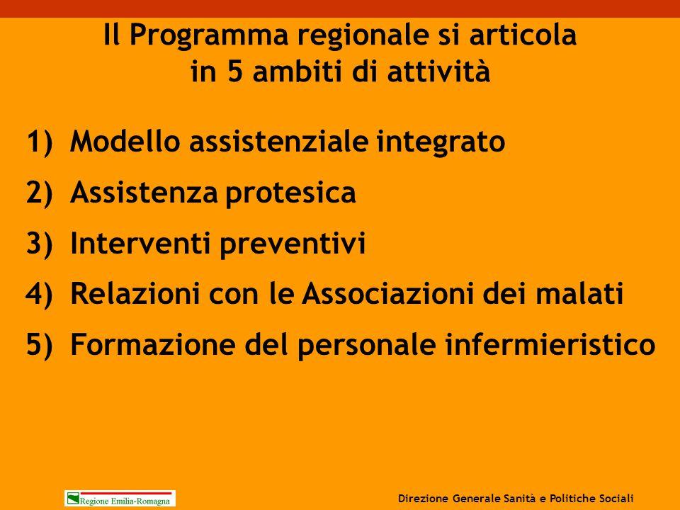 1)Modello assistenziale integrato 2)Assistenza protesica 3)Interventi preventivi 4)Relazioni con le Associazioni dei malati 5)Formazione del personale