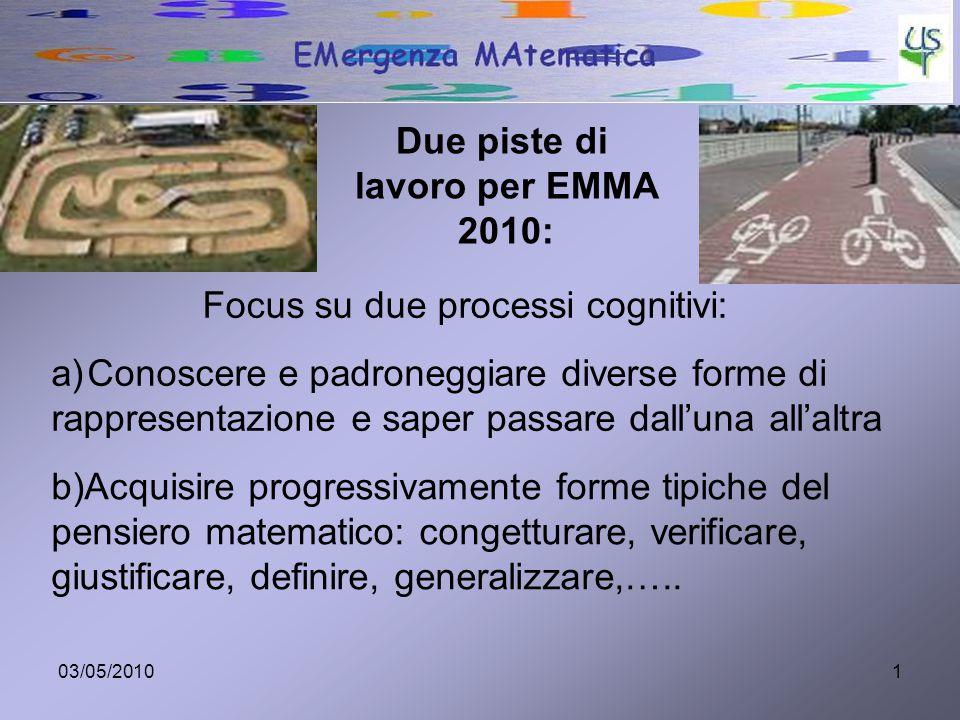03/05/20101 Due piste di lavoro per EMMA 2010: Focus su due processi cognitivi: a)Conoscere e padroneggiare diverse forme di rappresentazione e saper passare dall'una all'altra b)Acquisire progressivamente forme tipiche del pensiero matematico: congetturare, verificare, giustificare, definire, generalizzare,…..