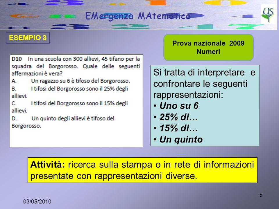 5 Prova nazionale 2009 Numeri Si tratta di interpretare e confrontare le seguenti rappresentazioni: Uno su 6 25% di… 15% di… Un quinto Attività: ricerca sulla stampa o in rete di informazioni presentate con rappresentazioni diverse.