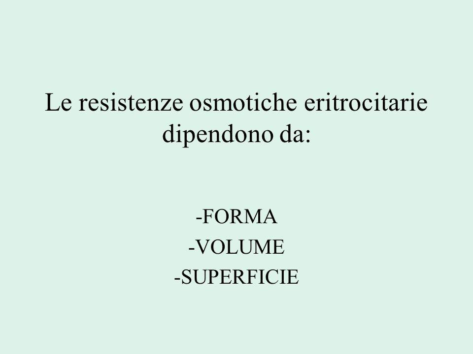 Le resistenze osmotiche eritrocitarie dipendono da: -FORMA -VOLUME -SUPERFICIE