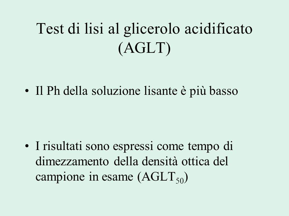Test di lisi al glicerolo acidificato (AGLT) Il Ph della soluzione lisante è più basso I risultati sono espressi come tempo di dimezzamento della dens