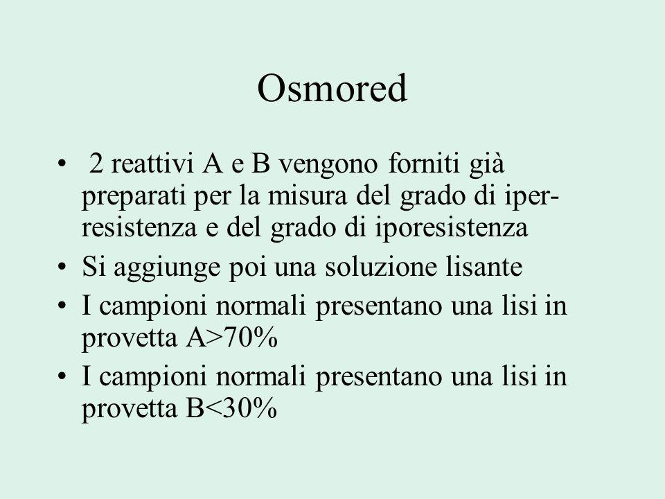 Osmored 2 reattivi A e B vengono forniti già preparati per la misura del grado di iper- resistenza e del grado di iporesistenza Si aggiunge poi una so