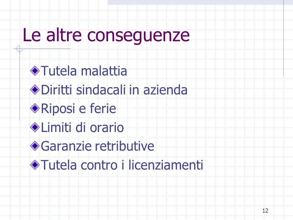 12 Le altre conseguenze Tutela malattia Diritti sindacali in azienda Riposi e ferie Limiti di orario Garanzie retributive Tutela contro i licenziament