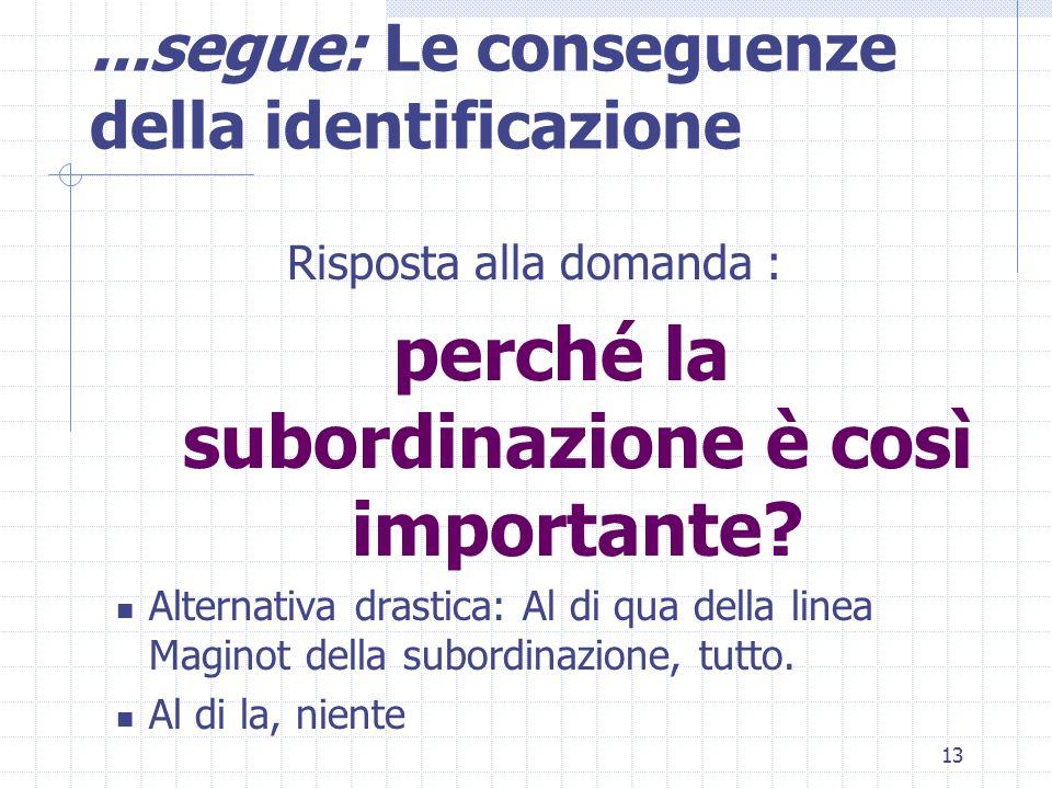 13...segue: Le conseguenze della identificazione Risposta alla domanda : perché la subordinazione è così importante? Alternativa drastica: Al di qua d