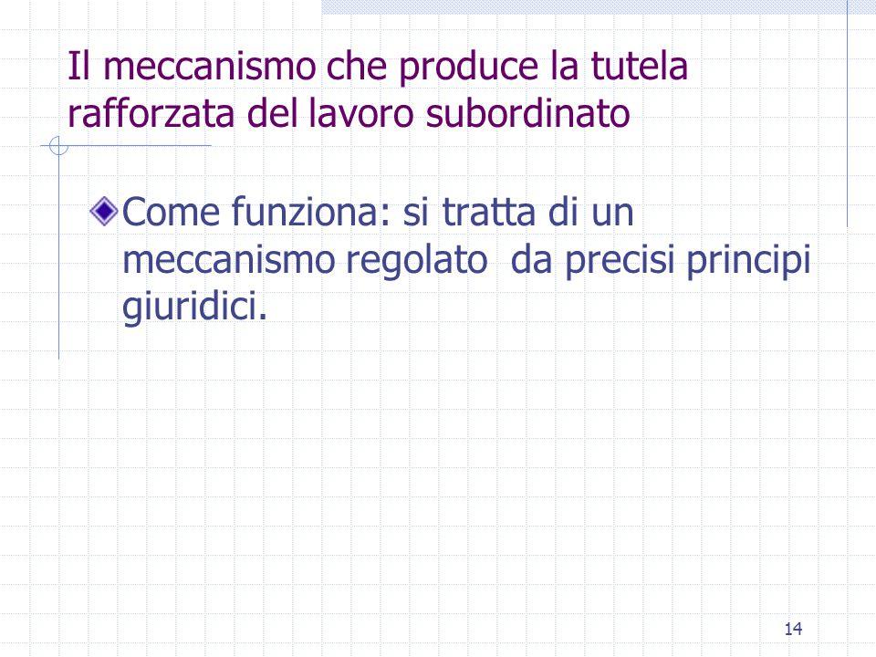 14 Il meccanismo che produce la tutela rafforzata del lavoro subordinato Come funziona: si tratta di un meccanismo regolato da precisi principi giurid