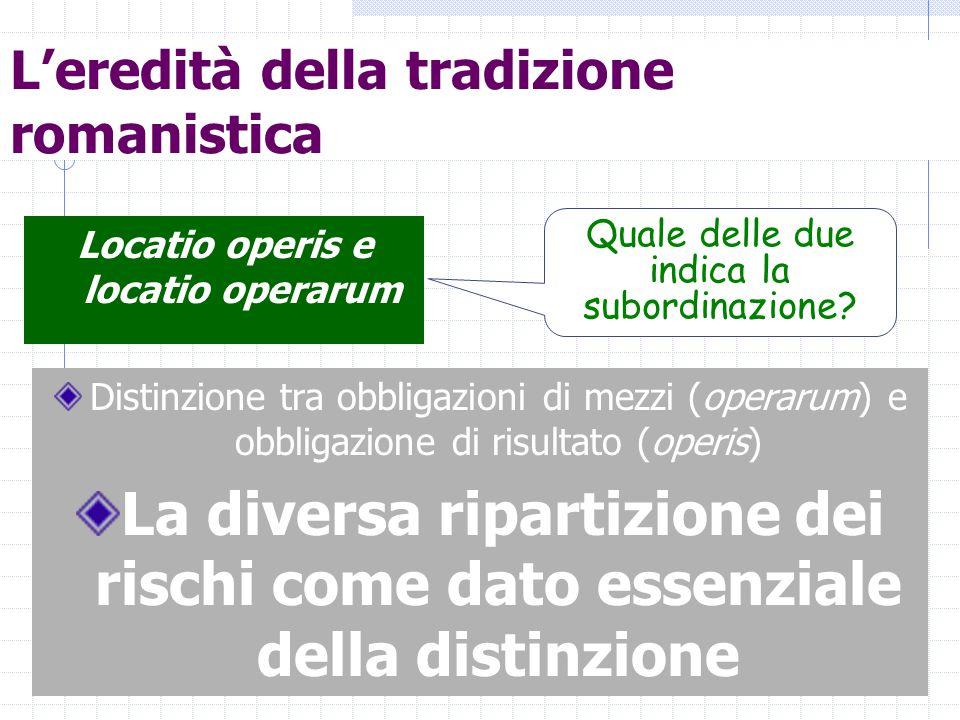 34 L'eredità della tradizione romanistica Locatio operis e locatio operarum Distinzione tra obbligazioni di mezzi (operarum) e obbligazione di risulta