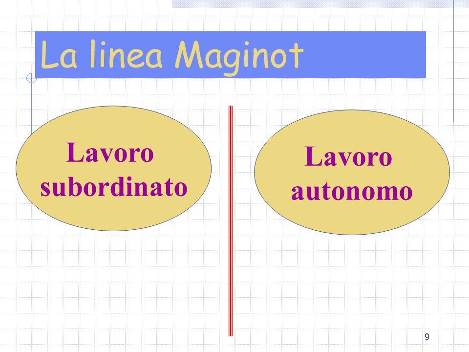 9 Lavoro subordinato Lavoro autonomo La linea Maginot