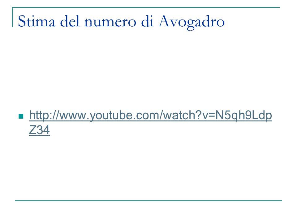 Stima del numero di Avogadro http://www.youtube.com/watch?v=N5qh9Ldp Z34 http://www.youtube.com/watch?v=N5qh9Ldp Z34