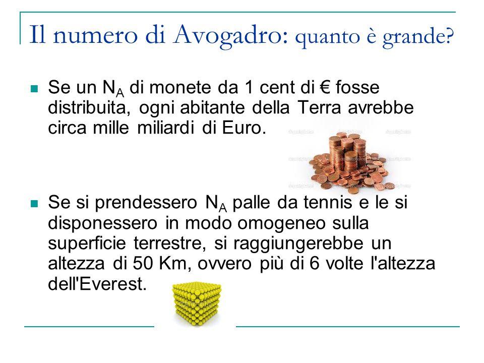 Il numero di Avogadro: quanto è grande.