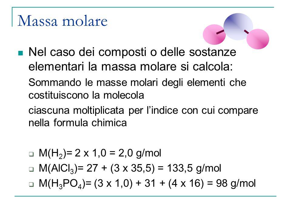 Massa molare Nel caso dei composti o delle sostanze elementari la massa molare si calcola: Sommando le masse molari degli elementi che costituiscono la molecola ciascuna moltiplicata per l'indice con cui compare nella formula chimica  M(H 2 )= 2 x 1,0 = 2,0 g/mol  M(AlCl 3 )= 27 + (3 x 35,5) = 133,5 g/mol  M(H 3 PO 4 )= (3 x 1,0) + 31 + (4 x 16) = 98 g/mol