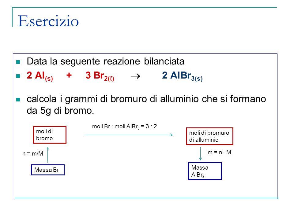 Esercizio Data la seguente reazione bilanciata 2 Al (s) + 3 Br 2(ℓ)  2 AlBr 3(s) calcola i grammi di bromuro di alluminio che si formano da 5g di bromo.