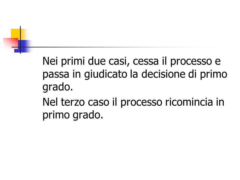 Nei primi due casi, cessa il processo e passa in giudicato la decisione di primo grado. Nel terzo caso il processo ricomincia in primo grado.