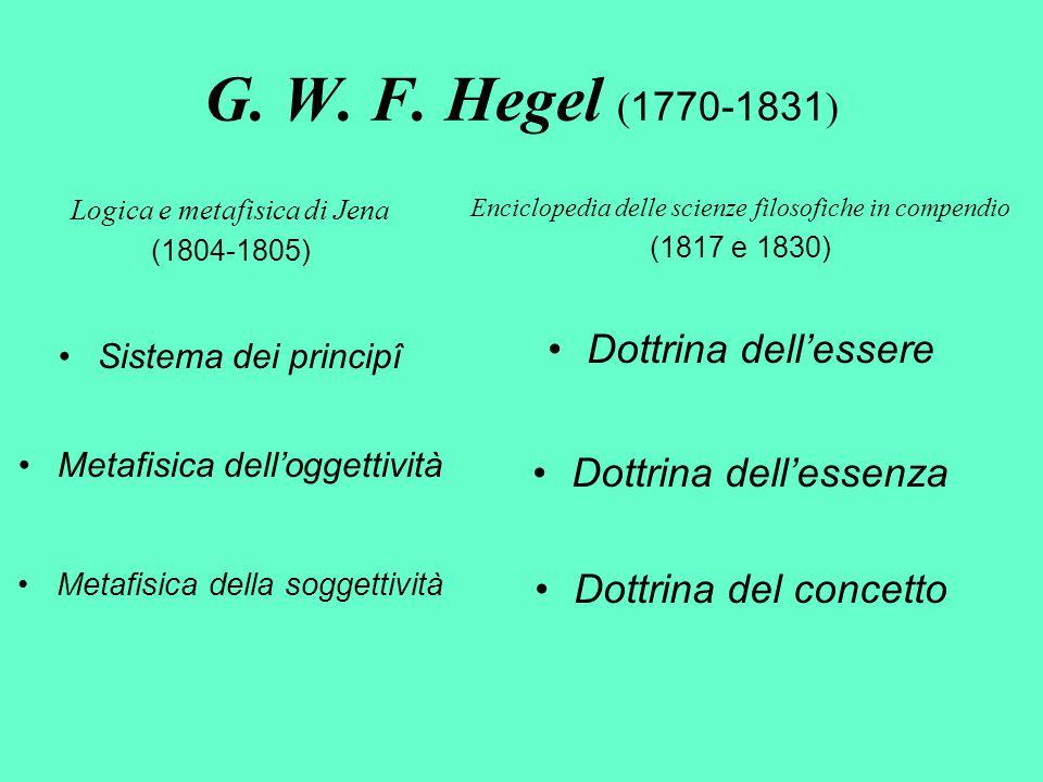 G. W. F. Hegel ( 1770-1831 ) Logica e metafisica di Jena (1804-1805) Sistema dei principî Metafisica dell'oggettività Metafisica della soggettività En