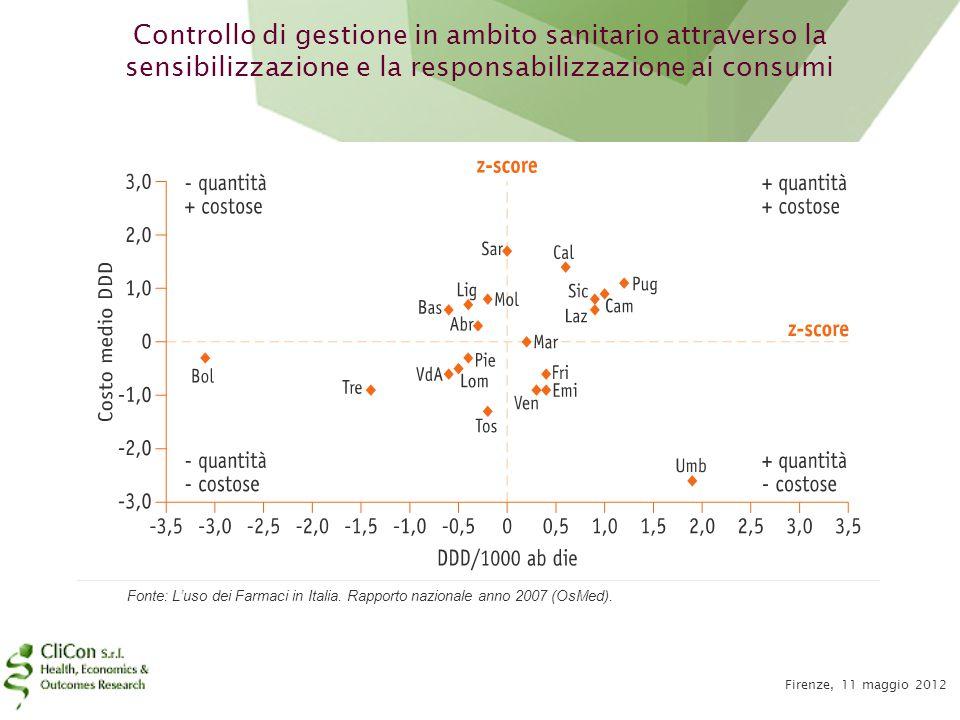 Controllo di gestione in ambito sanitario attraverso la sensibilizzazione e la responsabilizzazione ai consumi Firenze, 11 maggio 2012