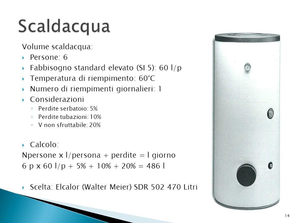 Volume scaldacqua:  Persone: 6  Fabbisogno standard elevato (SI 5): 60 l/p  Temperatura di riempimento: 60°C  Numero di riempimenti giornalieri: 1