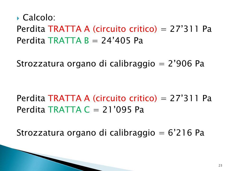  Calcolo: Perdita TRATTA A (circuito critico) = 27'311 Pa Perdita TRATTA B = 24'405 Pa Strozzatura organo di calibraggio = 2'906 Pa Perdita TRATTA A