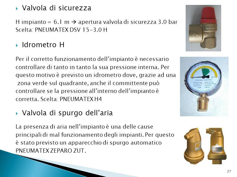  Valvola di sicurezza H impianto = 6.1 m  apertura valvola di sicurezza 3.0 bar Scelta: PNEUMATEX DSV 15-3.0 H  Idrometro H Per il corretto funzion