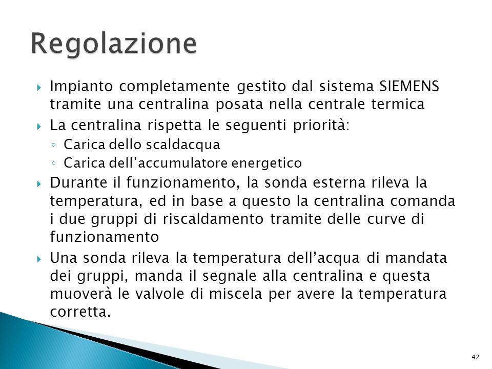  Impianto completamente gestito dal sistema SIEMENS tramite una centralina posata nella centrale termica  La centralina rispetta le seguenti priorit