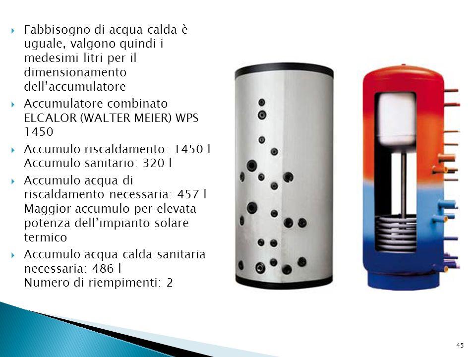  Fabbisogno di acqua calda è uguale, valgono quindi i medesimi litri per il dimensionamento dell'accumulatore  Accumulatore combinato ELCALOR (WALTE