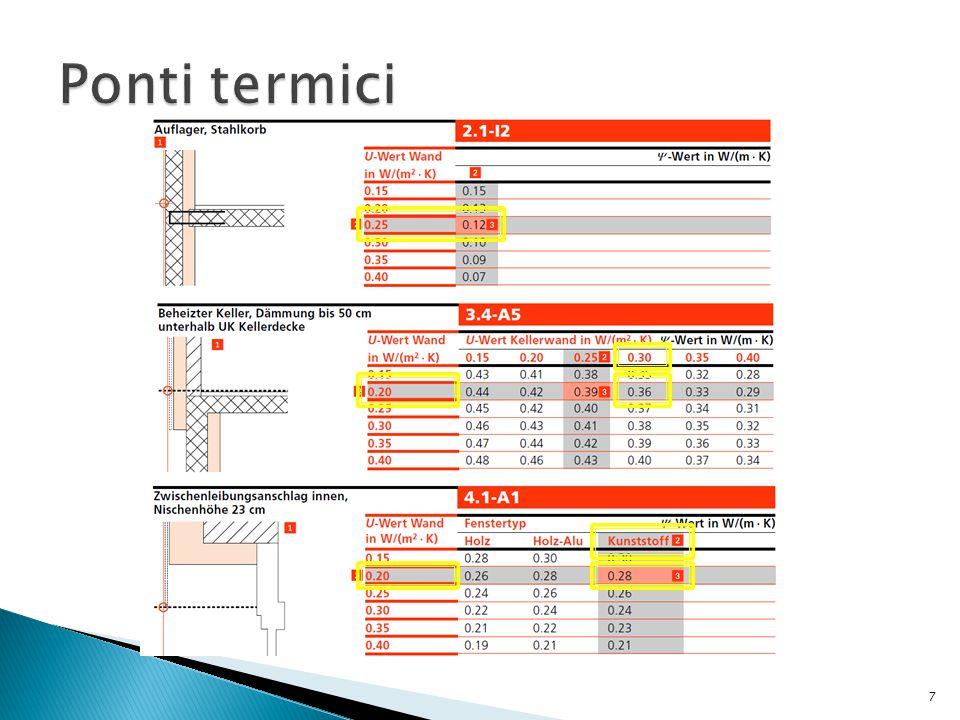  Valvola di deviazione magnetica SIEMENS MXG461.32-12 ◦ Ha il compito di deviare il flusso da un utilizzatore all'altro (acqua calda / riscaldamento) ◦ Dimensionamento: diametro uguale a quello della tubazione per ridurre al minimo le perdite di carico  Valvole di miscela SIEMENS VXG44 ◦ Ha il compito di regolare la temperatura di mandata miscelandola con quella di ritorno ◦ Dimensionamento secondo tabella SIEMENS mantenendo una perdita di carico tra i 7 e i 10 kPa 18