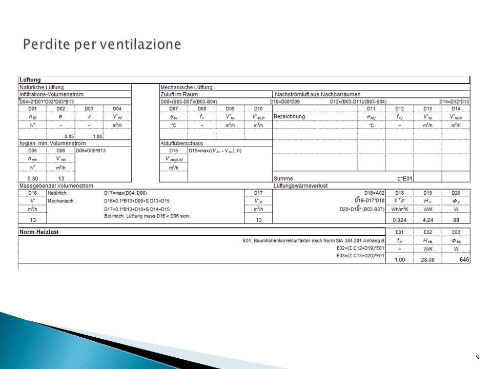  Tubazioni impianto di riscaldamento in acciaio al carbonio marca GEBERIT MAPRESS  Dimensionamento secondo norma SIA 384/1, R massimo 50 Pa/m  Condotte al piano cantina posate sotto plafone per la distribuzione ai corpi riscaldanti e l'allacciamento alle colonne  Colonne ubicate all'interno di un cavedio tecnico  Allacciamenti cassette delle serpentine nel betoncino  Condotte di allacciamento verticali dei radiatori eseguiti sottomuro 40