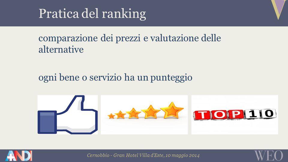 Cernobbio - Gran Hotel Villa d'Este, 10 maggio 2014 Pratica del ranking comparazione dei prezzi e valutazione delle alternative ogni bene o servizio ha un punteggio