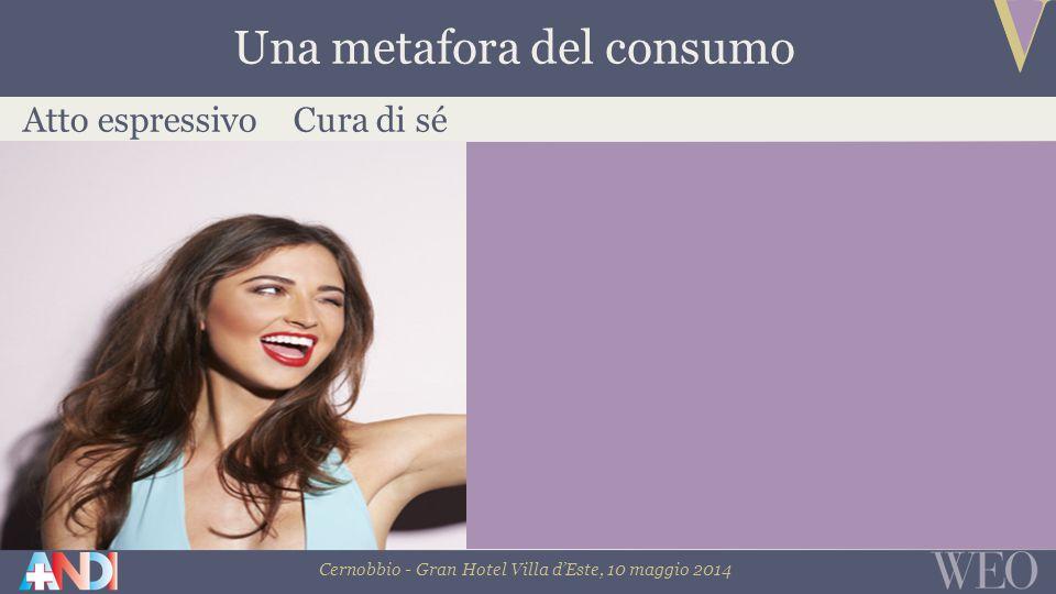 Cernobbio - Gran Hotel Villa d'Este, 10 maggio 2014 Atto espressivo Cura di sé Una metafora del consumo