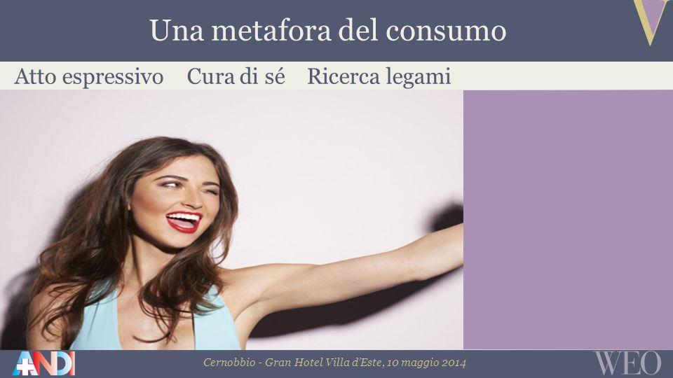 Cernobbio - Gran Hotel Villa d'Este, 10 maggio 2014 Atto espressivo Cura di sé Ricerca legami Una metafora del consumo