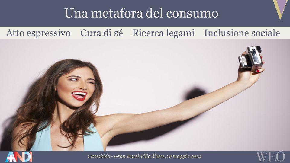 Cernobbio - Gran Hotel Villa d'Este, 10 maggio 2014 Atto espressivo Cura di sé Ricerca legami Inclusione sociale Una metafora del consumo