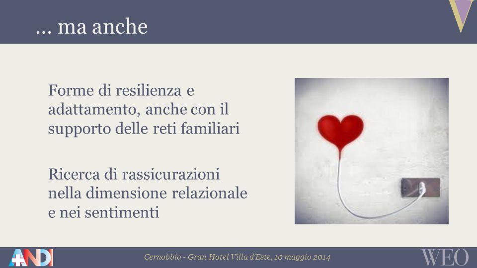 Cernobbio - Gran Hotel Villa d'Este, 10 maggio 2014 … ma anche Forme di resilienza e adattamento, anche con il supporto delle reti familiari Ricerca di rassicurazioni nella dimensione relazionale e nei sentimenti