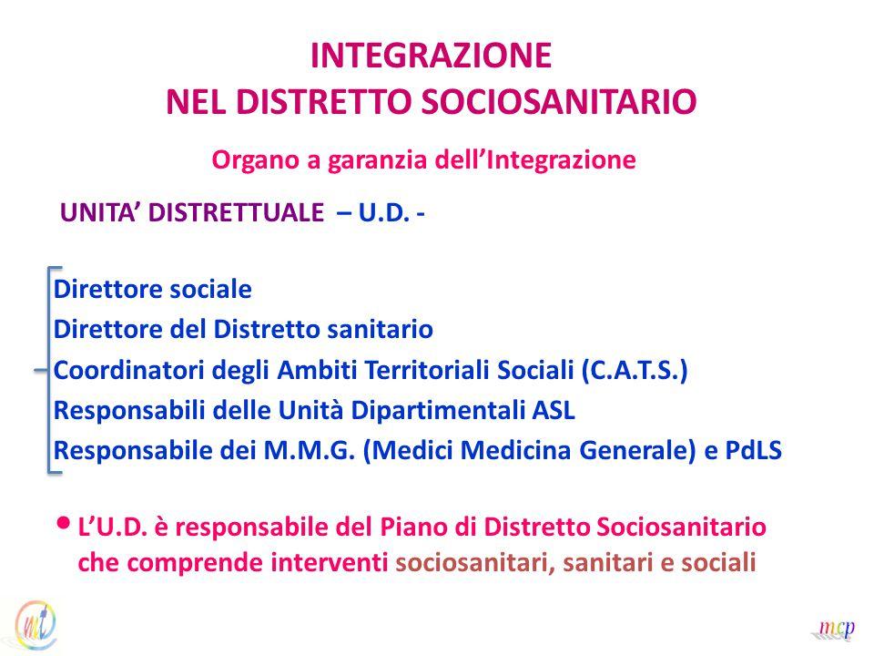 INTEGRAZIONE NEL DISTRETTO SOCIOSANITARIO Organo a garanzia dell'Integrazione UNITA' DISTRETTUALE – U.D.