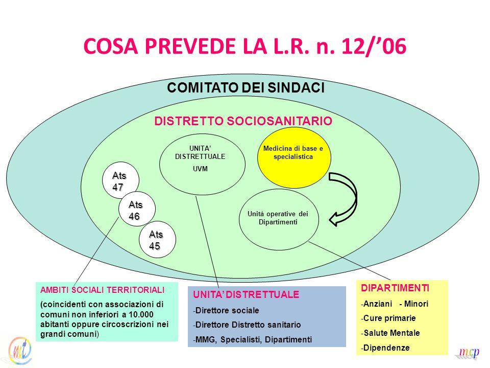 COSA PREVEDE LA L.R.n.