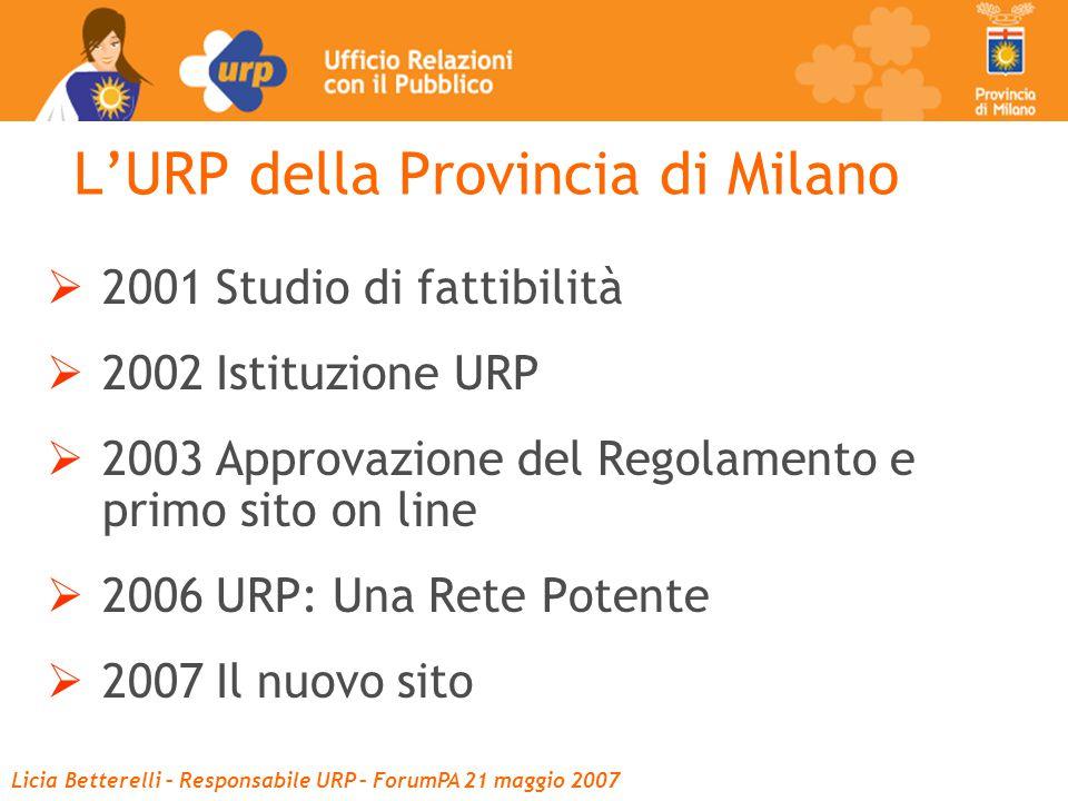 L'URP della Provincia di Milano  2001 Studio di fattibilità  2002 Istituzione URP  2003 Approvazione del Regolamento e primo sito on line  2006 URP: Una Rete Potente  2007 Il nuovo sito